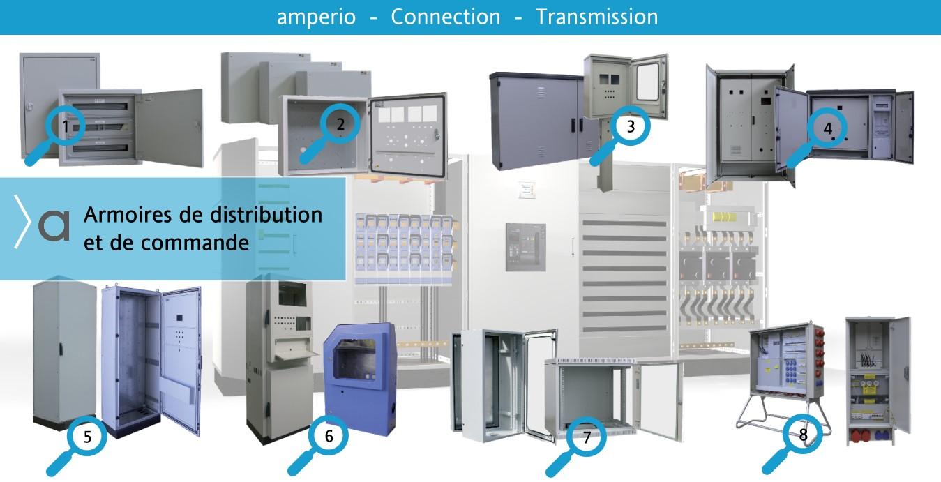 2. Armoires de distribution et de commande