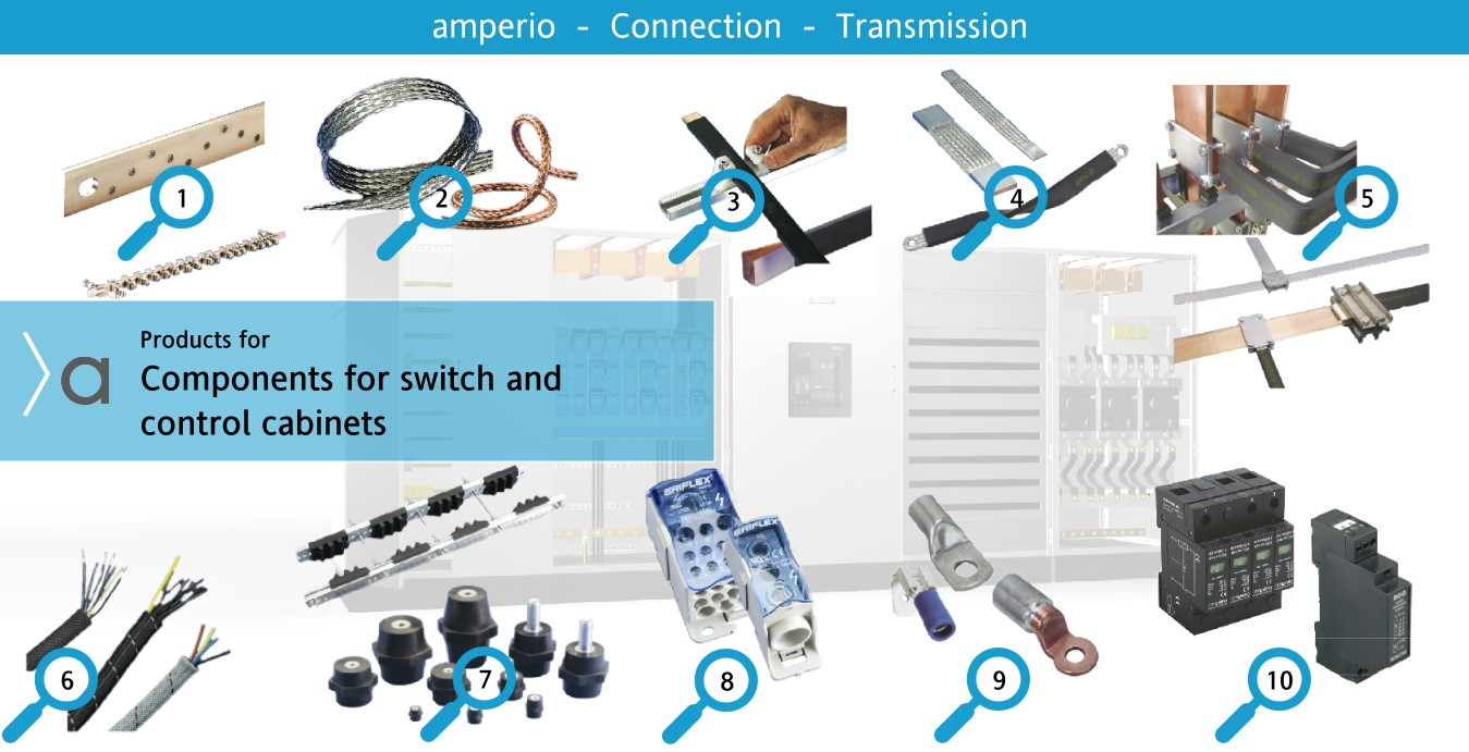 Components for switch and control cabinets